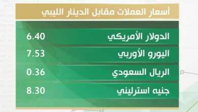 Photo of أسعار العملات الأجنبية مقابل الدينار الليبي اليوم الثلاثاء 17/11/2020 بالسوق الموازي