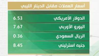 Photo of أسعار العملات الأجنبية مقابل الدينار الليبي اليوم الثلاثاء 24/11/2020 بالسوق الموازي