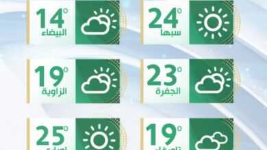 Photo of حالة الطقس في ليبيا اليوم الأحد 28 فبراير 2021