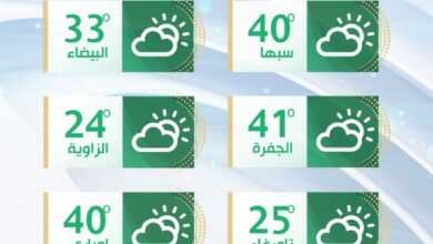 Photo of حالة الطقس في ليبيا اليوم: انخفاض درجات الحرارة على غالبية مناطق الساحل الغربي