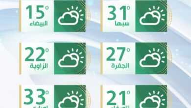 Photo of حالة الطقس في ليبيا اليوم الأحد 25 أبريل 2021