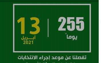Photo of بالفيديو// العد التنازلي للانتخابات الرئاسية في ليبيا