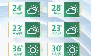 Photo of حالة الطقس في ليبيا اليوم السبت 8 مايو 2021: الحرارة معتدلة على غالب المناطق ومرتفعة بالوسط والجنوب