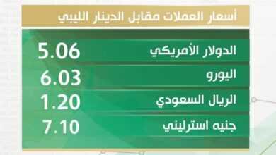 Photo of أسعار صرف الدولار والعملات الأجنبية مقابل الدينار الليبي اليوم الاثنين