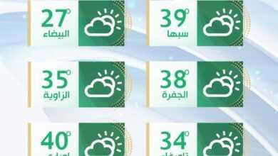 Photo of الأرصاد: أجواء ساخنة على مناطق غرب ليبيا وبيانات ثلاثة أيام