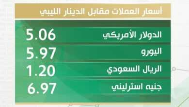 Photo of أسعار صرف الدولار والعملات الأجنبية مقابل الدينار الليبي اليوم الأحد