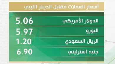 Photo of أسعار صرف الدولار والعملات الأجنبية مقابل الدينار الليبي اليوم الخميس