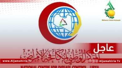 Photo of عاجل// مركز مكافحة الأمراض: تسجيل حالتي وفاة و223 إصابة جديدة بفيروس كورونا في عموم ليبيا