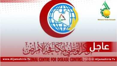 Photo of عاجل// مركز مكافحة الأمراض: 3 وفيات و210 إصابة جديدة بفيروس كورونا والإجمالي يصل إلى  191.253 حالة