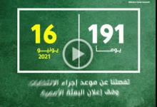 Photo of العد التنازلي للانتخابات الرئاسية المقبلة في ليبيا