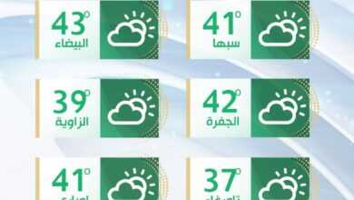 Photo of الأرصاد الجوية: درجات الحرارة بين 33 و45 درجة مئوية على مختلف المناطق في ليبيا
