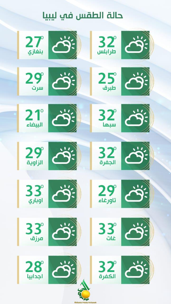 تفاصيل الحالة الجوية